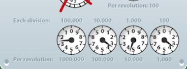 Dial gas meter for meter reading